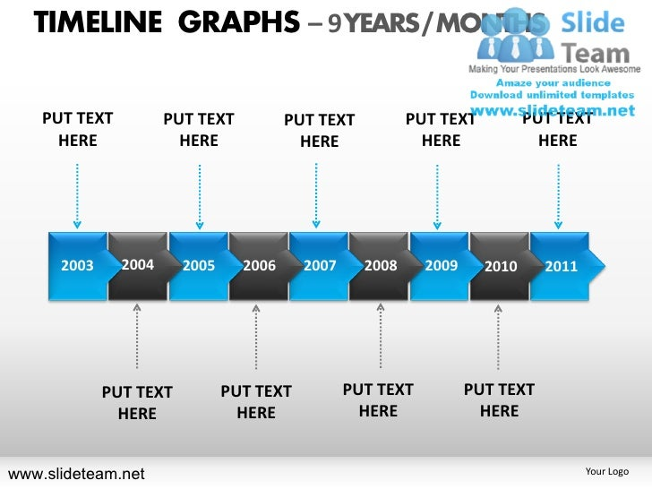 timeline graphs powerpoint ppt templates