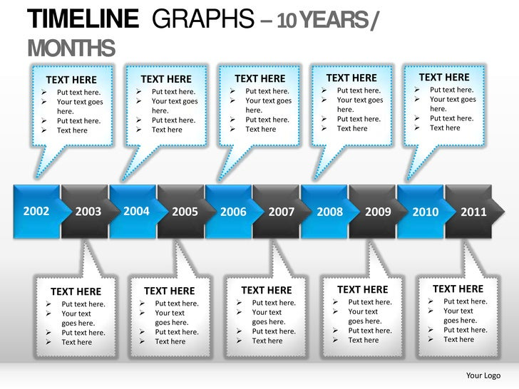 TIMELINE GRAPHS – 10 YEARS/MONTHS   TEXT HERE                TEXT HERE               TEXT HERE                 TEXT HERE  ...