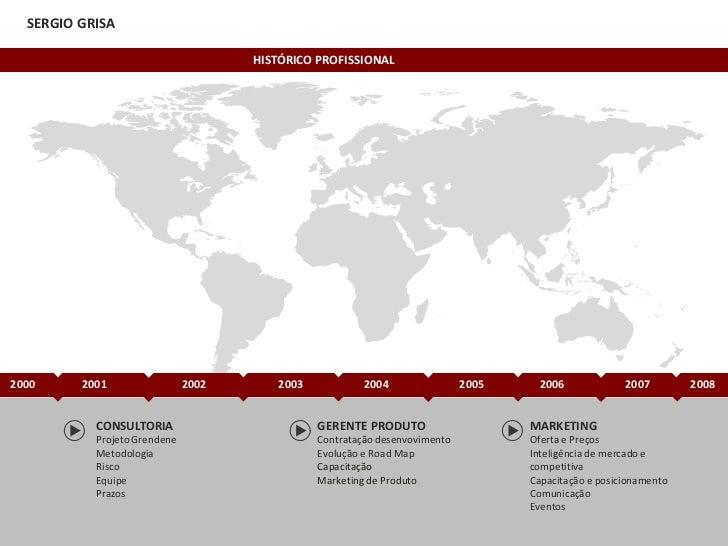 SERGIO GRISA                                     HISTÓRICO PROFISSIONAL2000     2001                 2002      2003       ...