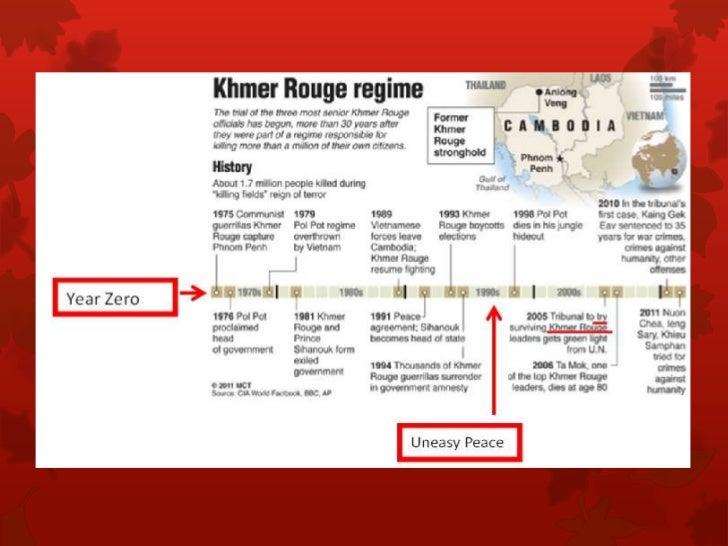 Cambodia Genocide. Perpetrators When: April 17, 1975 – January 7 ...