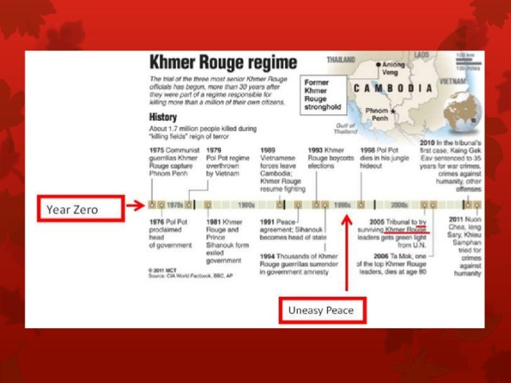 Khmer Rouge app explains its origins, and key events of Pol Pot ...
