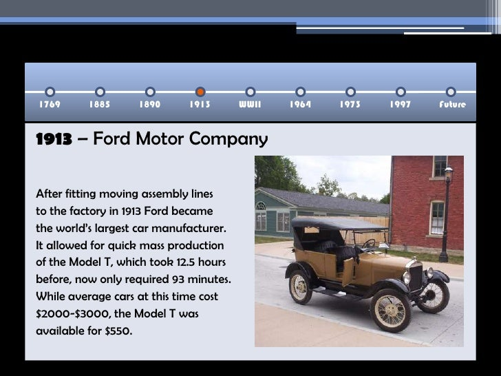 Timeline Of Cars