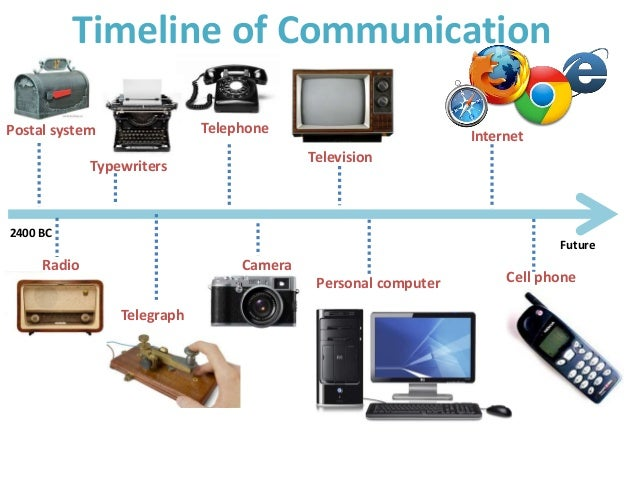 a review of the historical timelines in computer technology advancement Over the last few decades, advancements in computer and software technologies have reached an impressive level these technologies improve not only very common areas of our daily life, but also areas of education, health, production industries, and so on.