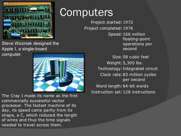 Timeline Of Computer History