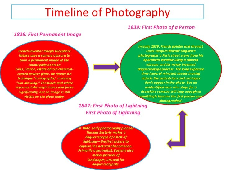 Timeline of Photography<br />1839: First Photo of a Person<br />1826: First Permanent Image<br />In early 1839, French pai...