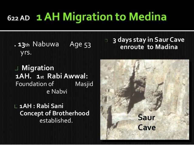 Time Line of Prophet Muhammad PBUH