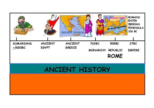 Timeline of world_history