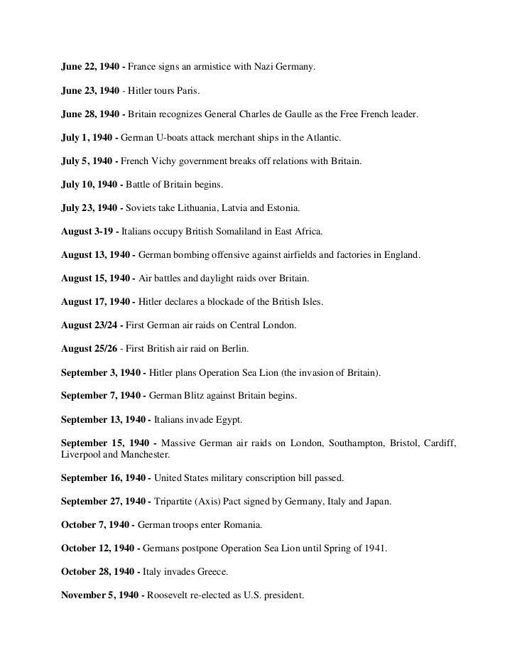 Timeline of (ww ii)