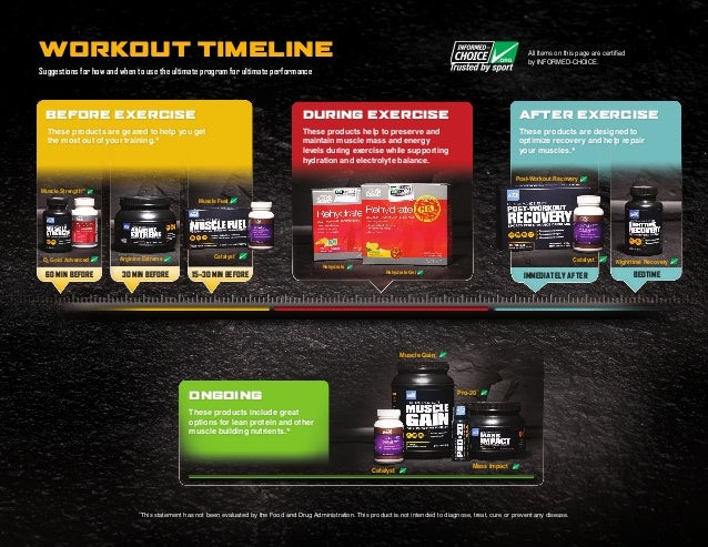 These products include great options for lean protein and other muscle building nutrients.* ONGOING Catalyst™ Mass Impact™...