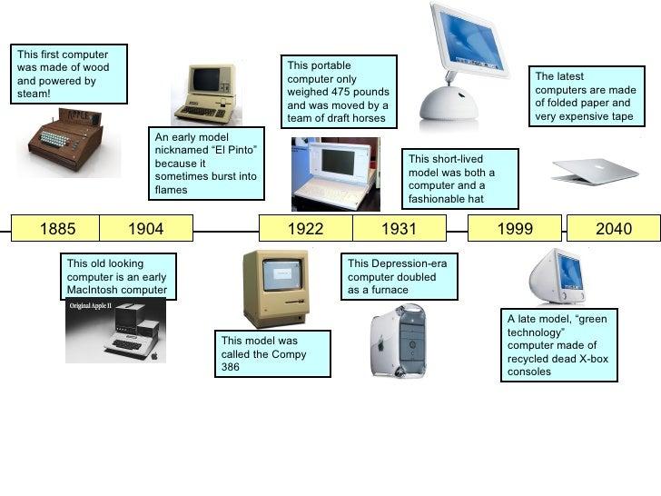 Timeline ppt primer