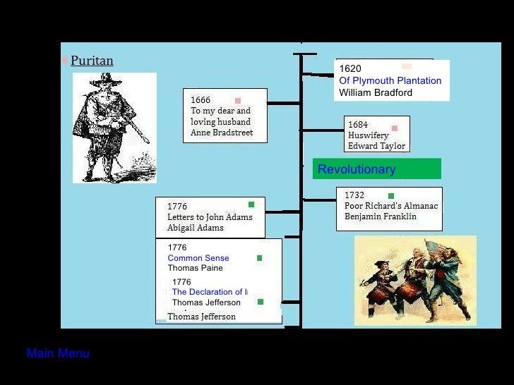 Timeline Presentation Real Final