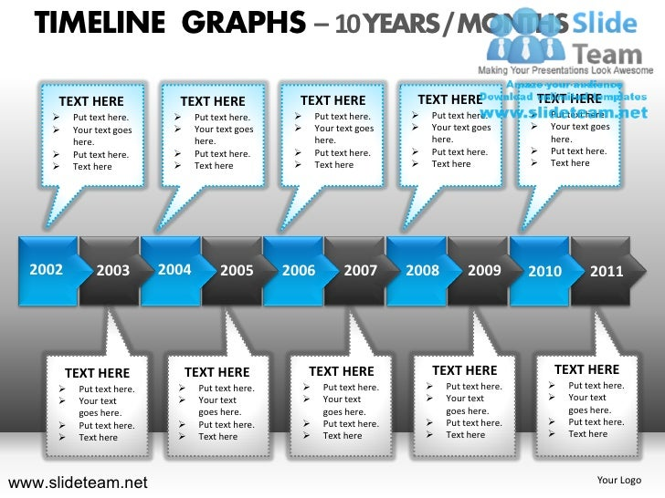 TIMELINE GRAPHS – 10 YEARS / MONTHS      TEXT HERE               TEXT HERE               TEXT HERE                 TEXT HE...