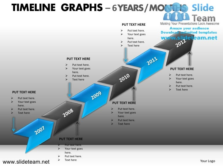 Timeline roadmap product graphs powerpoint ppt templates.