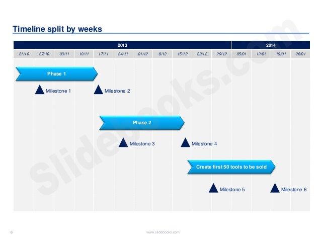 Timelines calendars in powerpoint 6 toneelgroepblik Choice Image