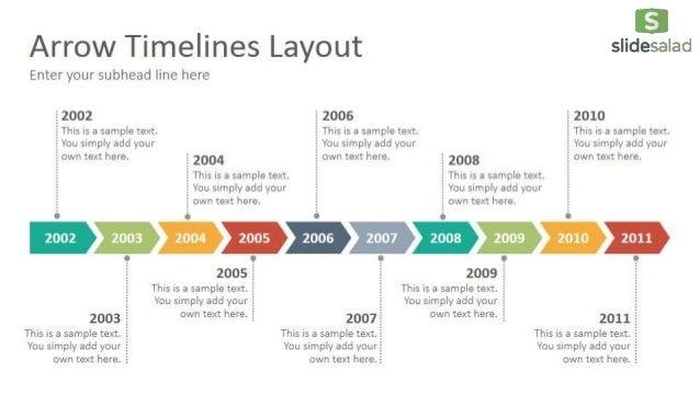 google slides timeline template