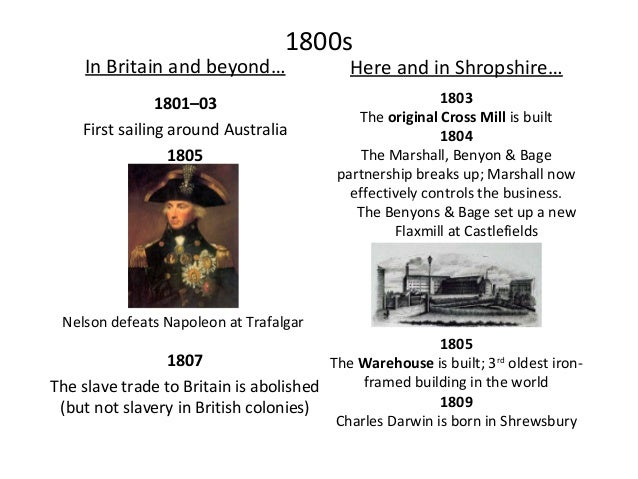 1810s In Britain and beyond… 1811-12 1815 The corn laws are introduced: grain imports are taxed and food prices rise 1815 ...