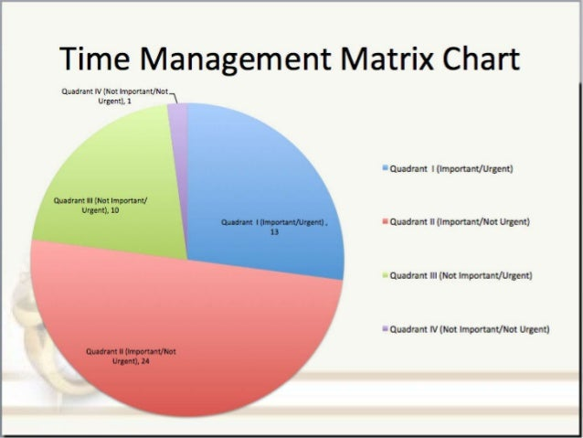 effective time management essay Skills required for effective time management essay - time management is a key essential that ensures any working environment runs efficiently and smoothly, without it there is no structure to your working day if time management can be mastered then your workload can be achieved successfully.