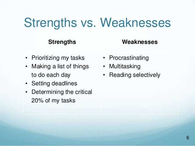 management weaknesses list