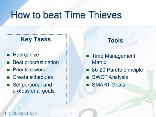 report on time management swot analysis Swot analysis is a famous technique that has been (customer relationship management) now they can be areas of great strength at one time but then later lost.