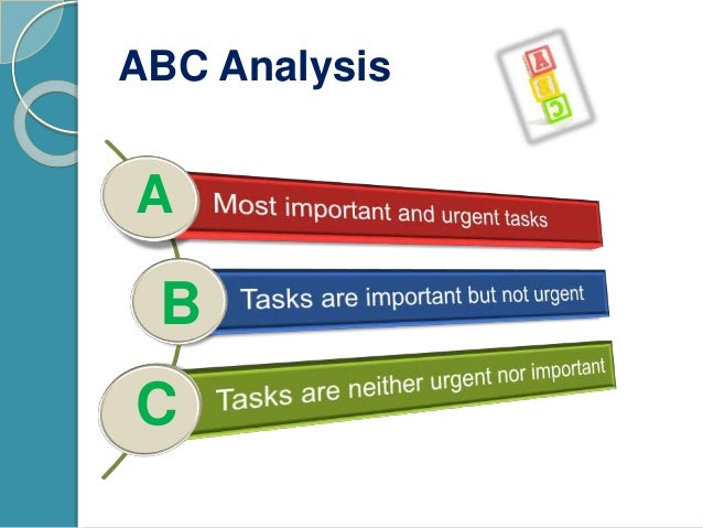 analysing the effectiveness of time management skills Position with respect to effective time management and determining the effect of   demonstrated by regression analysis that students' time management skills.