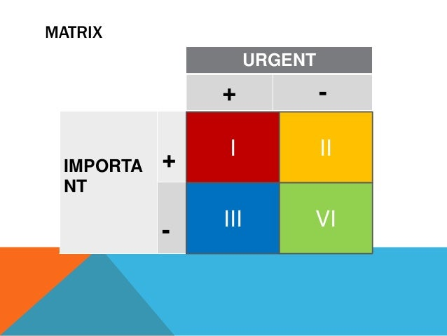 3. MANAGING INTERRUPTIONS • Interruption natural and necessary • Minimize interruptions • Phone calls, emails, information...