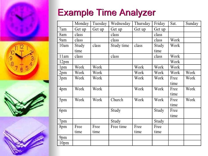 time management and organizational skills example