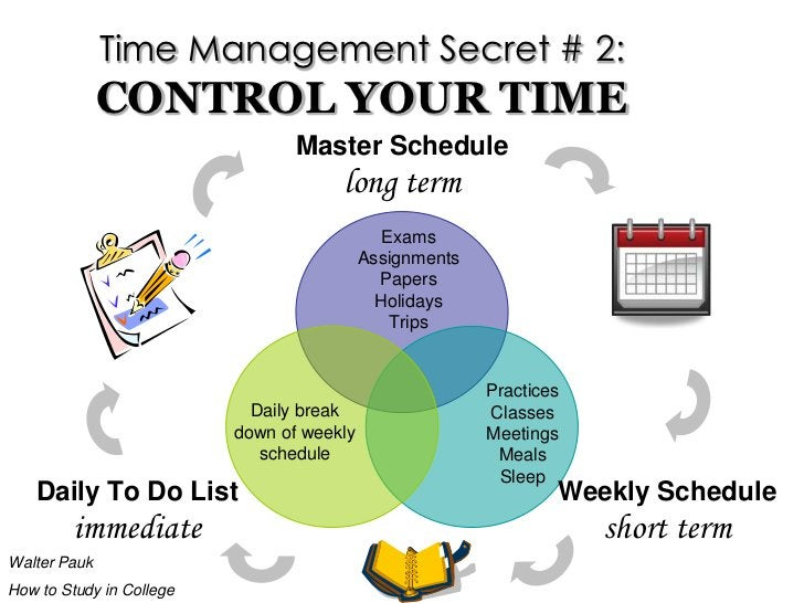 Time Management Secret # 2:CONTROL YOUR TIME<br />Exams<br />Assignments<br />Papers<br />Holidays<br />Trips<br />Practic...