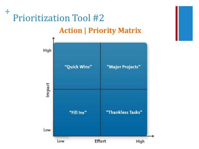 virtue matrix as a management tool The virtue matrix: calculating the return on corporate roger martin introduces the virtue matrix--a tool to help executives tion 's senior management.