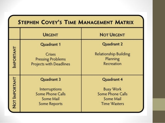 time management skills Expert reviewed how to improve time management skills three methods: finding the areas that need improvement getting organized being productive community q&a it is difficult to get work done, meet deadlines, and be productive if you do not have good time management skills.