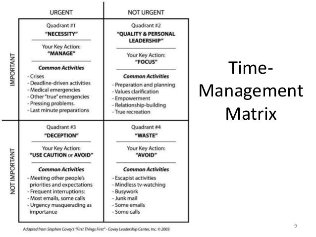 the importance of time management to student leaders Personal time management:one key to a leader one of the most important skills in the area of time management in contrast to the student who goes to.
