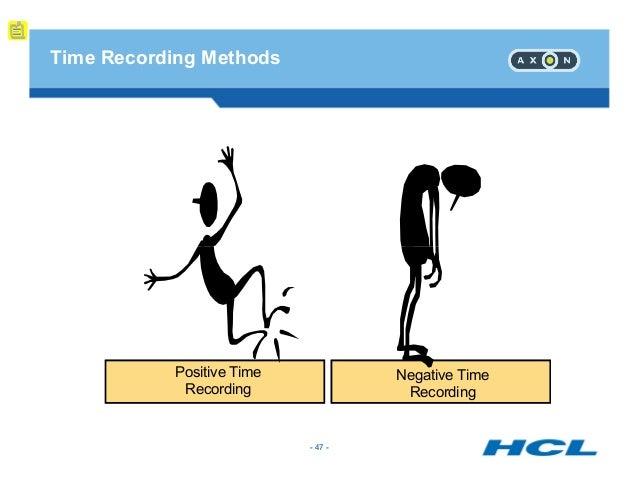 SAP Time Management
