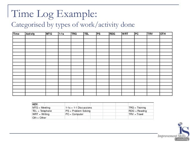 Time Log Sample. Project Log Template - Word Excel Formats Test ...
