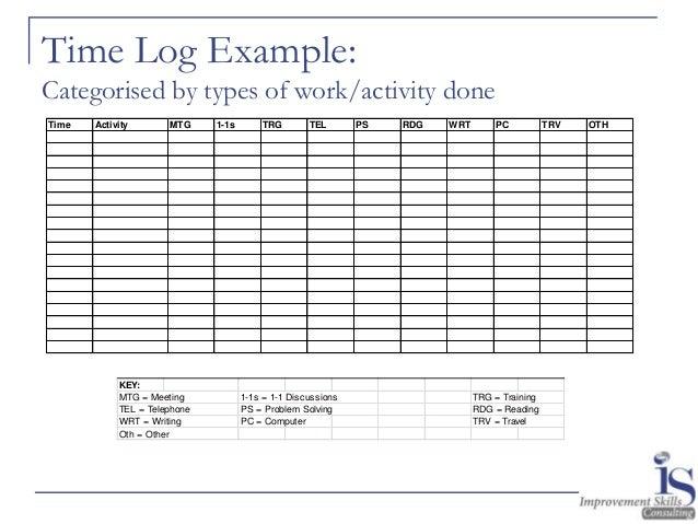 work activity log sheet