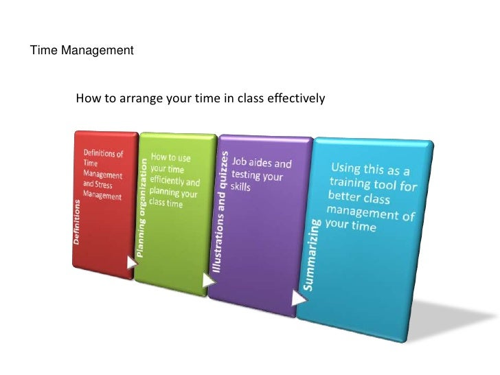 Time Management<br />How to arrange your time in class effectively<br />