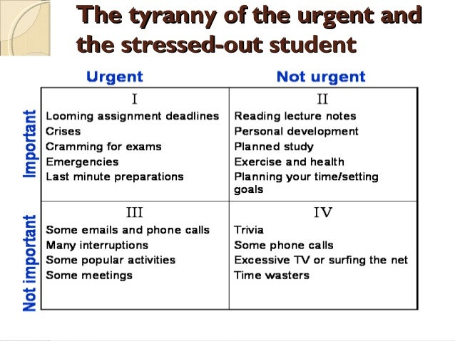 Time Managment For Students