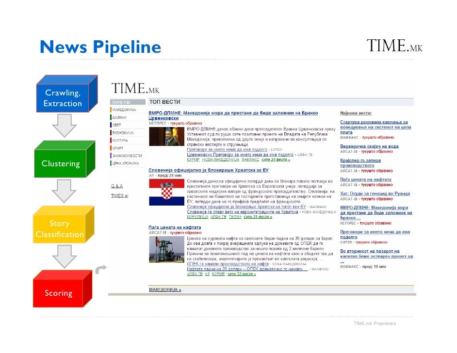 Time.Mk Slide 3