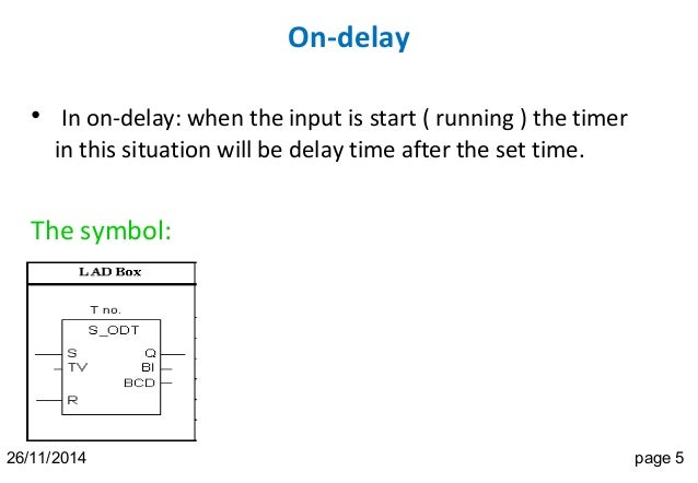 On Delay Timer Symbol Clipart Library