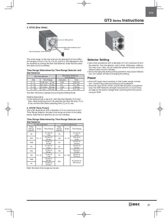 catalog timer idec www haophuong com rh slideshare net sec fee wiring instructions sec wirting instructions for filing