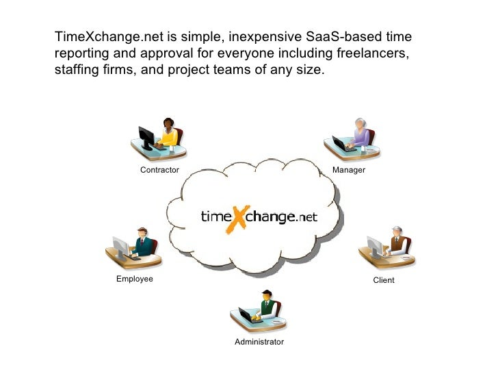 TimeXchange.net is simple, inexpensive SaaS-based time reporting and approval for everyone including freelancers, staffing...