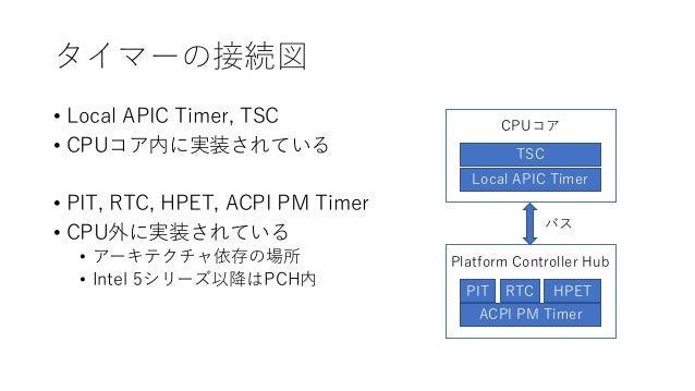タイマーの接続図 CPUコア Local APIC Timer Platform Controller Hub ACPI PM Timer バス • Local APIC Timer, TSC • CPUコア内に実装されている • PIT, R...