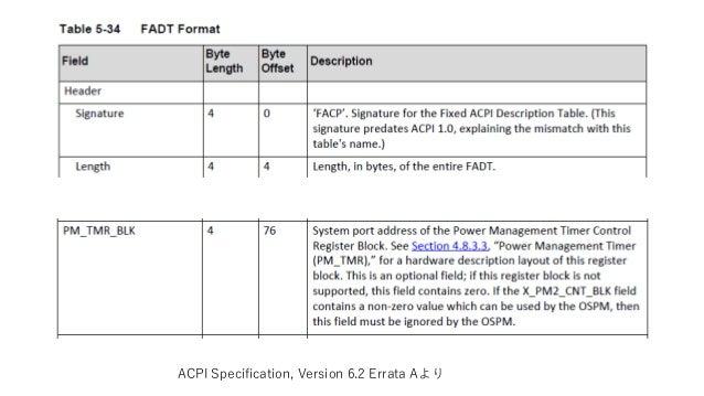 ACPI Specification, Version 6.2 Errata Aより