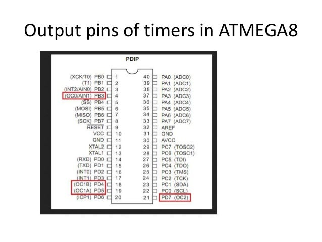 timers and pwm