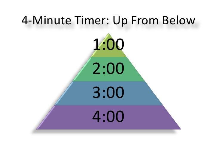 Countdown Timer Slides in PowerPoint