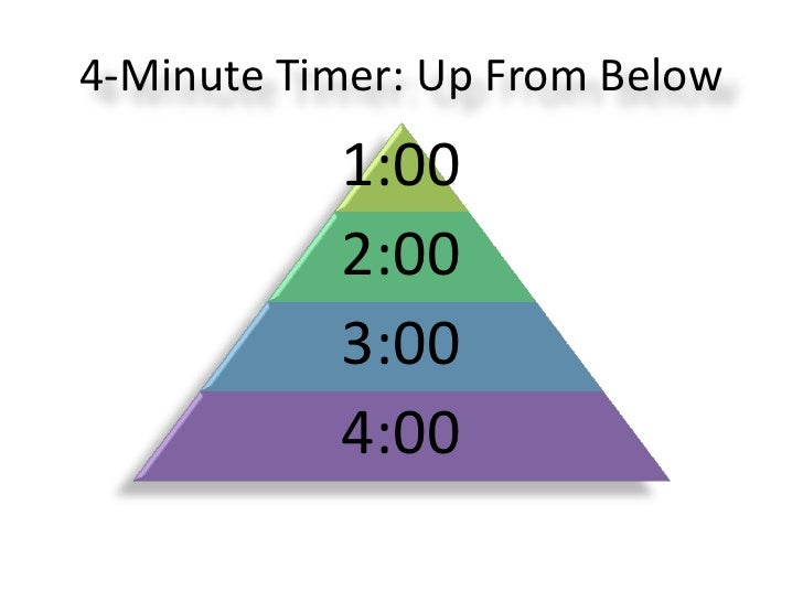 minute countdown timer