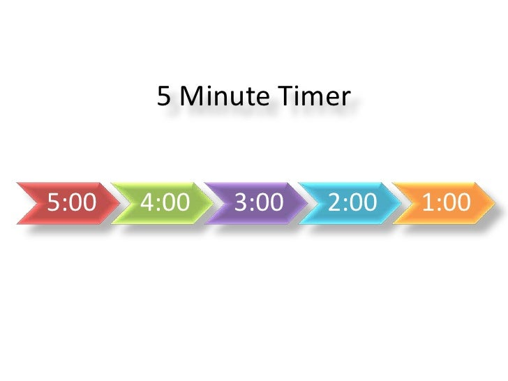 Free Animated Countdown Clock For Powerpoint