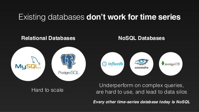 Re-Engineering PostgreSQL as a Time-Series Database