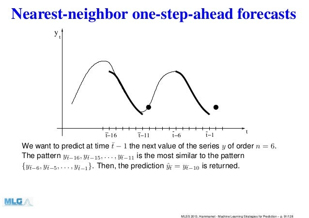 time series prediction machine learning