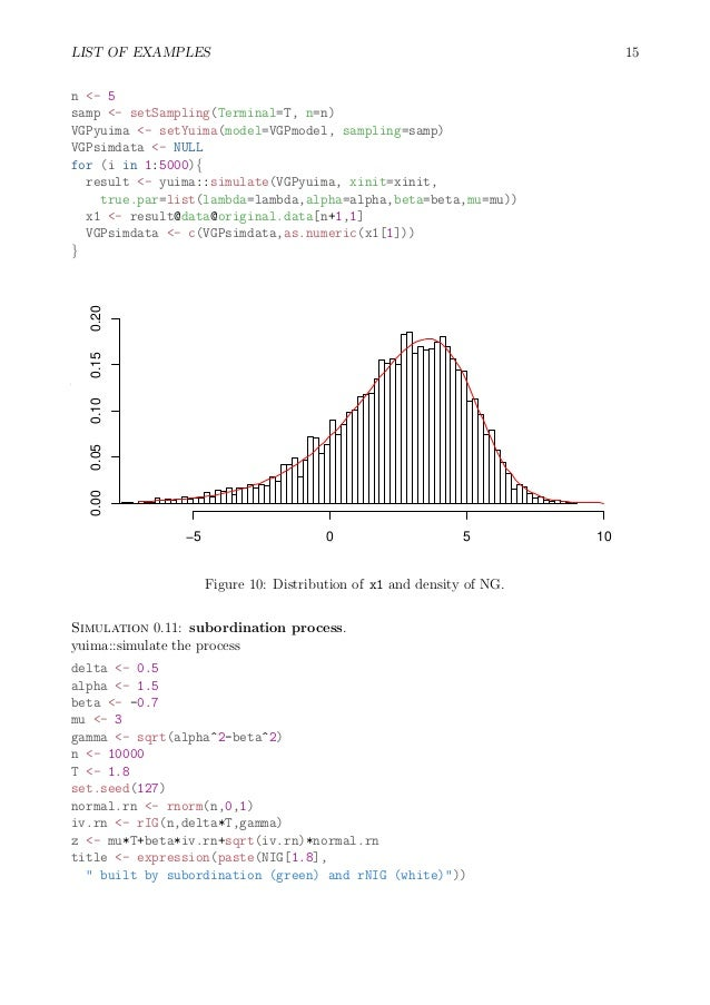 Stochastic Processes in R