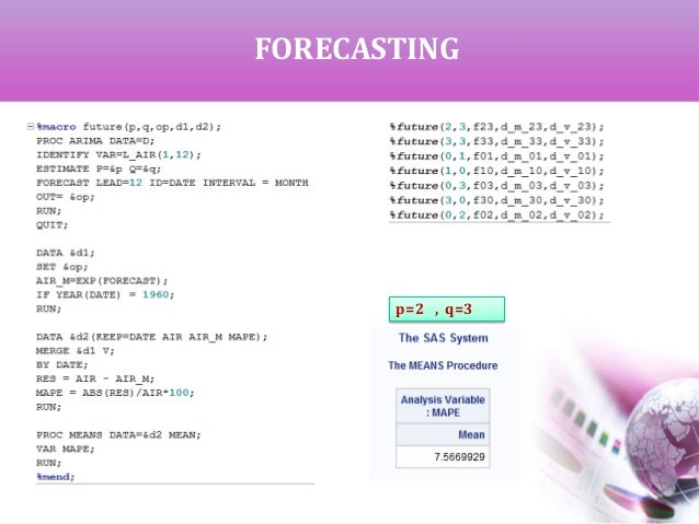 a time series analyse for chinese This section describes the creation of a time series, seasonal decomposition, modeling with exponential and arima models, and forecasting with the forecast package.
