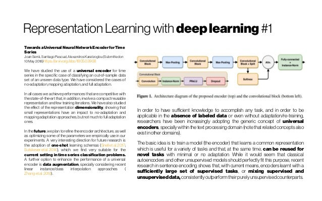 Deep Learning for Biomedical Unstructured Time Series